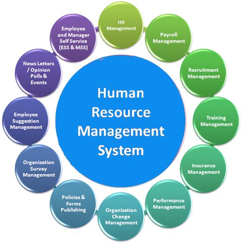 the humana resource manager an managing